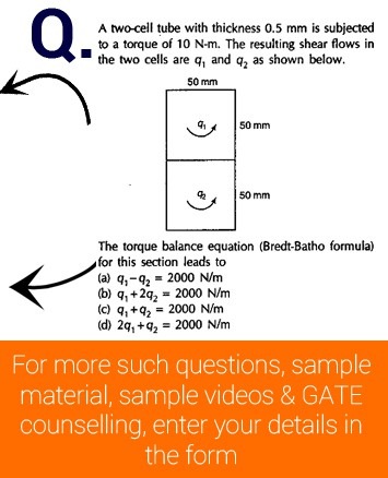 GATE Aerospace Engineering Study Material, Videos, Tests